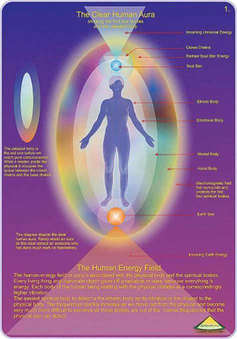 human aura 176 the clear human aura energy field work