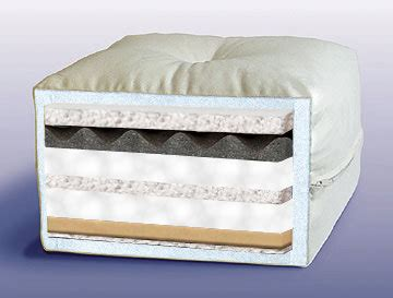 firm futon mattress firm futon mattress bm furnititure