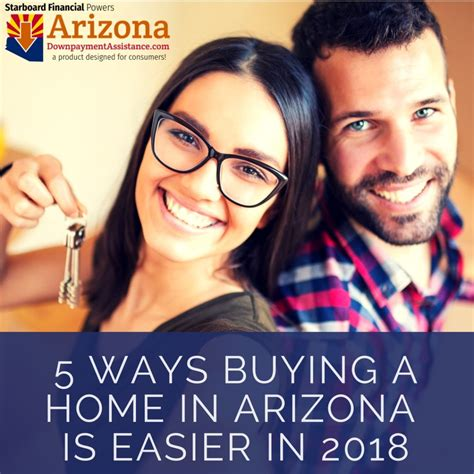 house buying assistance programs 2018 update arizona home buyer assistance programs arizona down payment assistance