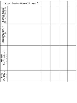 lli anchor charts skill assessment lesson plan template