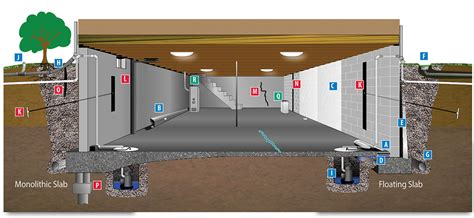 basement sealing products basement waterproofing services olshan foundation repair