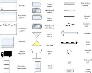 value mapping template visio value mapping symbols