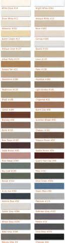 sanded grout colors flooring tools and more grout 7 lb polyblend sanded