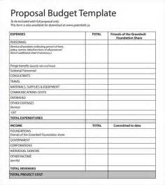 budget proposal template 6 free samples examples format