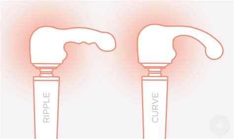 le wand how to use le wand for clitoral and le wand