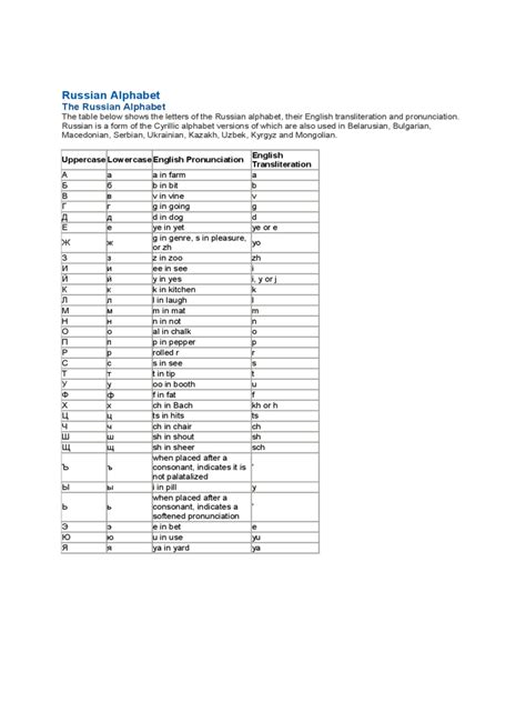 printable russian alphabet pdf cyrillic alphabet chart 3 free templates in pdf word