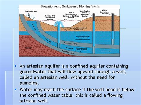 what is the table called that goes behind a couch water underground ppt video online download