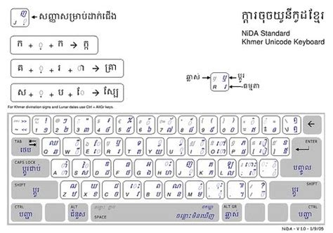 newspaper layout software mac cambodia mac world how to set up keyboard unicode for mac os