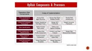 operational risk framework template operational risk management strategic planning