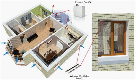 bedroom ventilation systems window ventilator po 400
