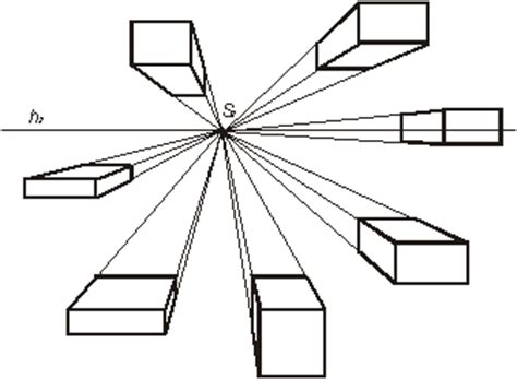 problems in the perception of linear perspective