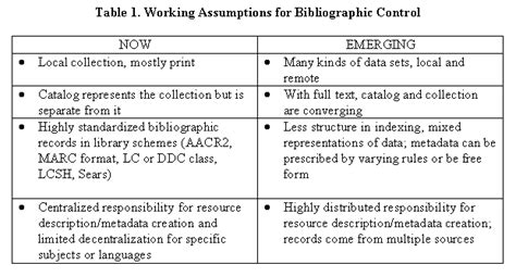 biography sources definition what is bibliographic information biographical