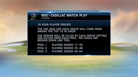 wgc cadillac tv schedule discussion of the 2015 wgc cadillac match play format