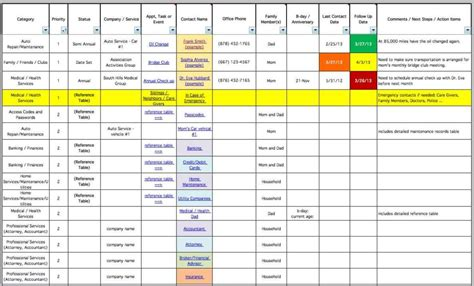 Project Tracking Spreadsheet Template sle project tracking spreadsheet1 sle project