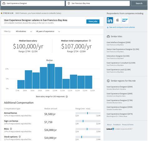 google design engineer salary the statistical modeling system powering linkedin salary