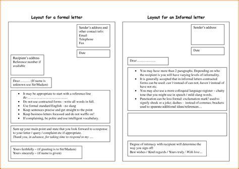 informal and formal letter format lease template