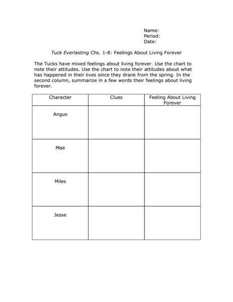 Tuck Everlasting Worksheets by Tuck Everlasting Chs 1 8 Feelings About Living Forever