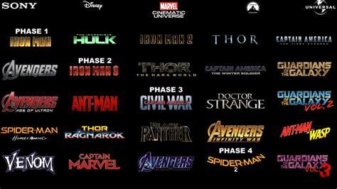 marvel film order list why avengers infinity will break the force awakens opening