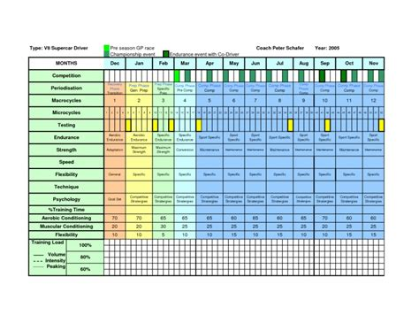 yearly training calendar template free calendar template