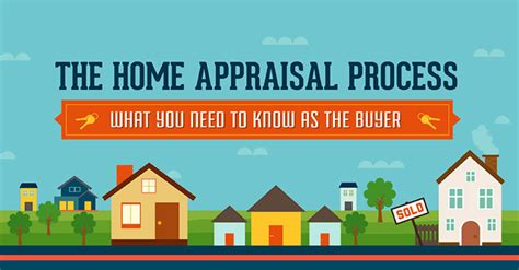 what all buyers need to about the home appraisal process