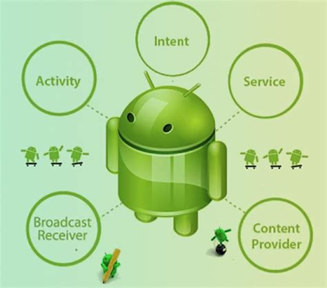 android broadcastreceiver registering broadcast receiver in android programing edumobile org