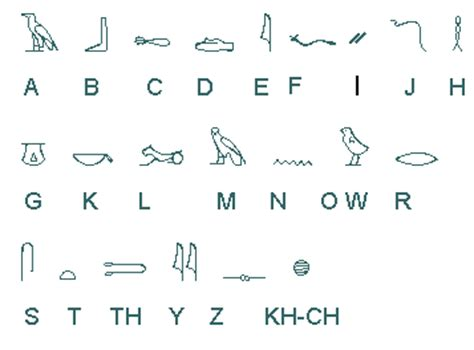 printable egyptian alphabet hieroglyphic alphabet