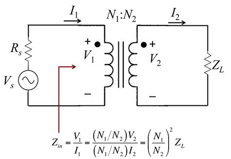 impedance transformer circuit transformer impedance to inductance 28 images inductance and transformers find the mutua