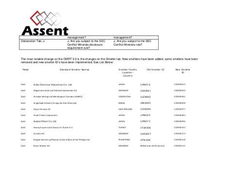 Cmrt 3 01 Different Between Eicc Gesi Form Conflict Minerals Declaration Template