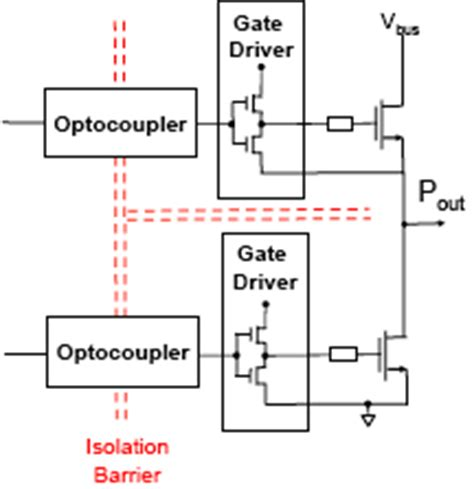gate driver transistor isolated gate drivers analog devices