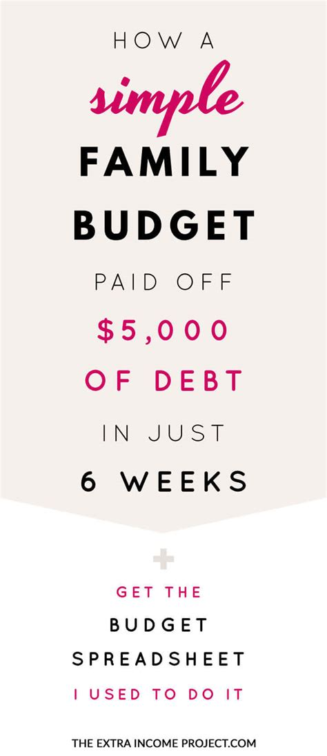 simple family budget paid    debt   weeks