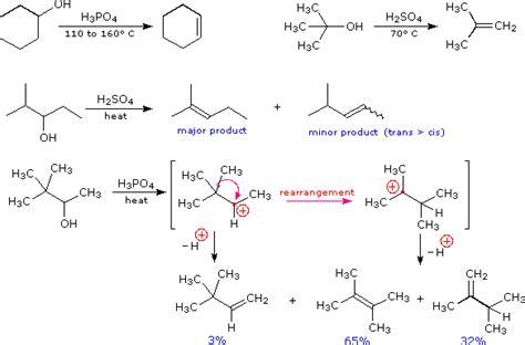 2 pentene hydration 9 8 dehydration of alcohols to alkenes chemistry libretexts