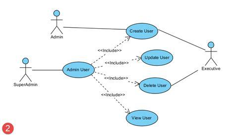 create use diagram uml some help diagram a use with visual paradigm