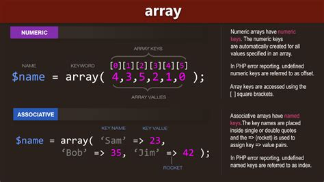php array clever techie