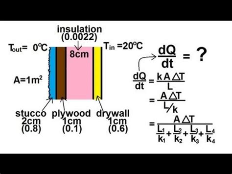 poynting flux and power dissipation in a resistor heat transfer and applied thermodynamics 28 images chapter 1 introduction and basic concepts