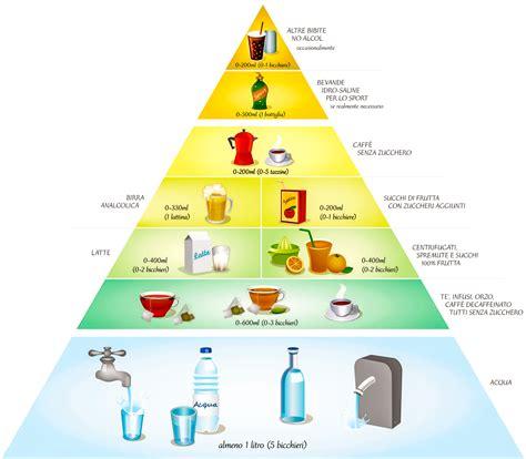 alimentazione educazione fisica science for consigli per una sana alimentazione