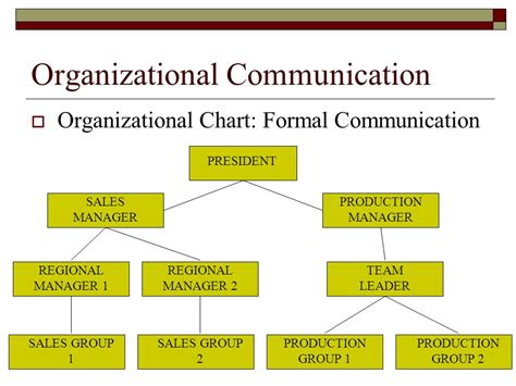 patterns of business communication in an organization communicating at work organizational communication ppt