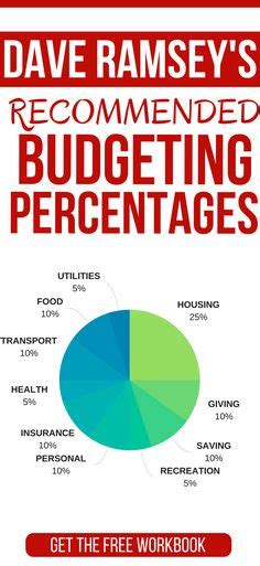 budget   debt  pinterest baby steps
