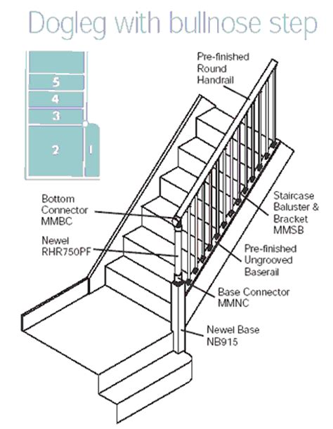quarter landing stairs fusion handrail fitting solutions