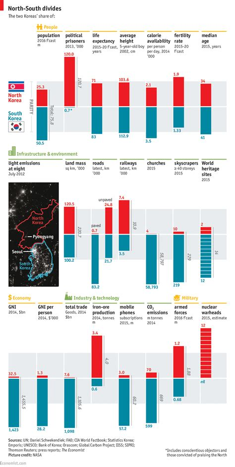 Korea Mba Ranking by Korea Opportunities What And South Korea Would Gain