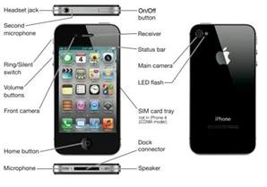 is the iphone where is the mic on iphone 4