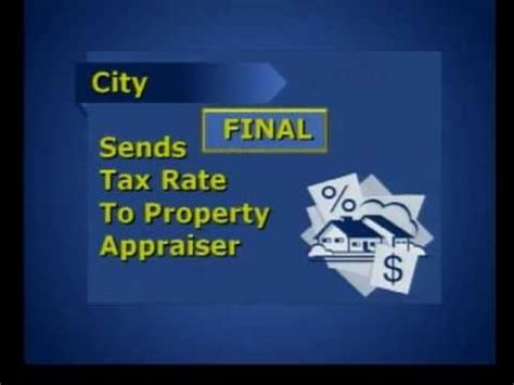 Pasco County Property Tax Records Pasco County Tax Assessors Office