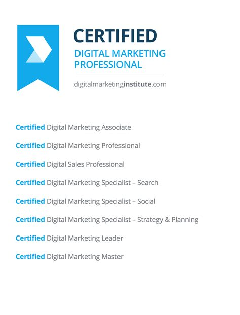 Digital Marketing Certificate Programs 5 by Professional Certification Digital Marketing Institute