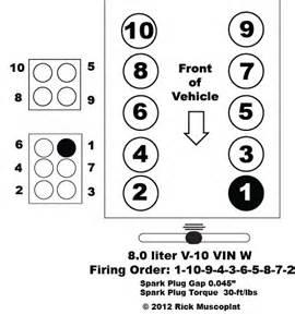 v 10 ford firing order autos post