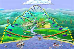 geographyalltheway drainage basins