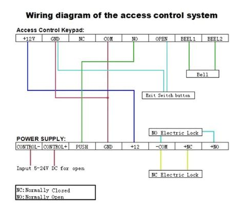 Power Supply 12v 3a Utk Rfid Access Door Lock 3 image 174 electronic security rfid proximity door entry