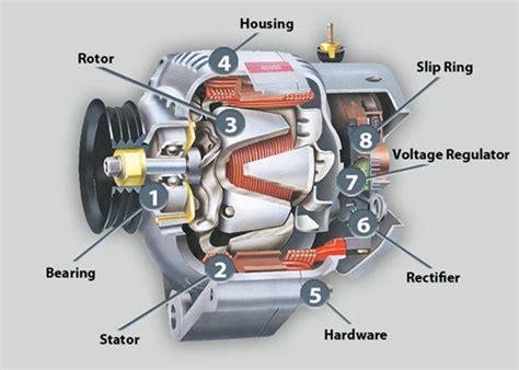 wholesale dynamo generator alternator a002t70771