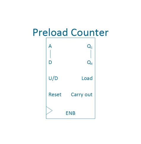 integrated circuit library integrated circuit vector stencils library integrated circuit vector stencils library