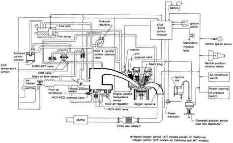 86 toyota fuel wiring diagram get free image