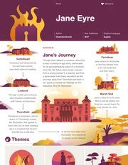 analysis of jane eyre chapter 11 jevocab17 19 6 epithet n an adjective or descriptive