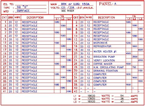 electrical layout plan schedule load electrical totalconstructionhelp